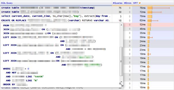 Des détails d'une transaction applicative avec SQL
