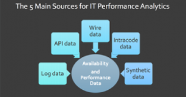 5 sources of ITOA performance analytics_0