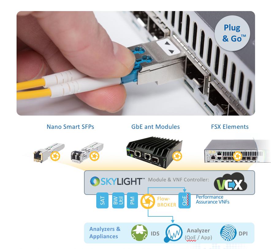 SkyLIGHT PVX remote capture with FlowBroker FBX