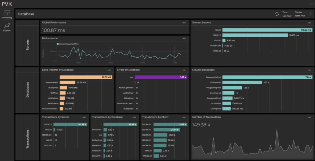 SkyLIGHT PVX 5.0 dashboard